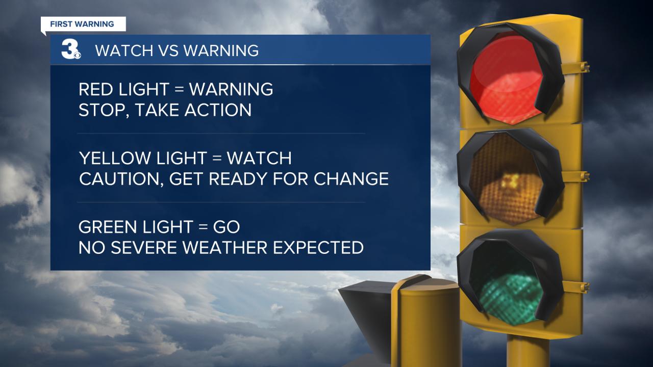 Watch vs Warning - Traffic Light_Red.png