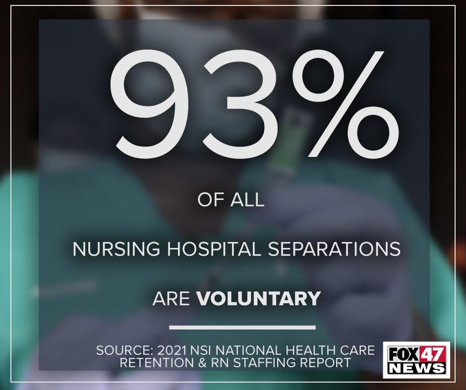 93% of all nursing hospital separations are voluntary