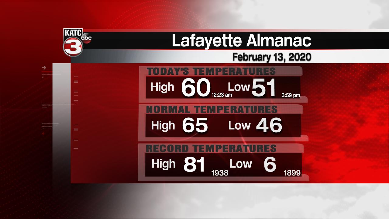 Almanac Lafayette.png