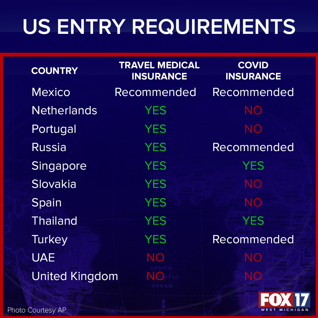 US ENTRY REQUIREMENTS 4 web_FACTOID copy.png