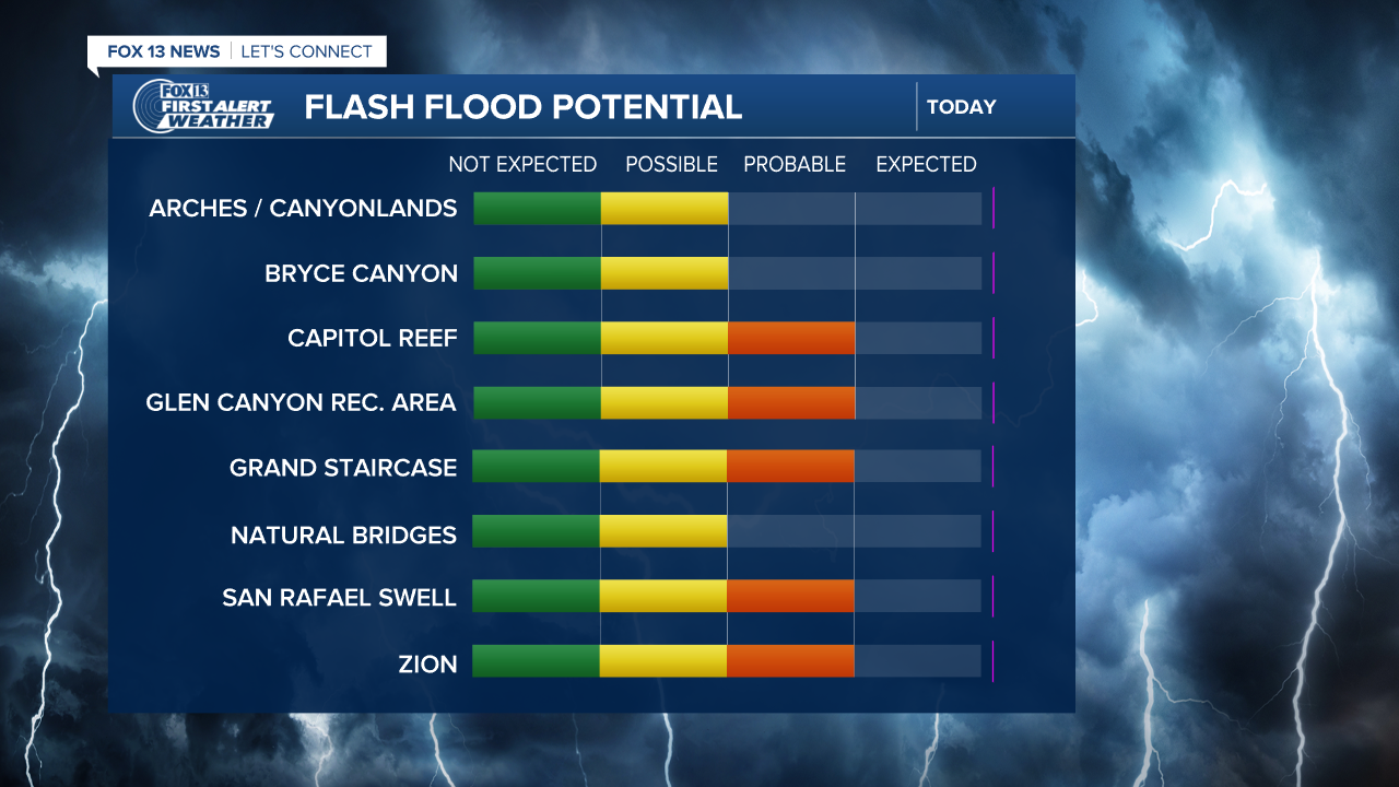 Flash Flood potential Wednesday