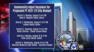 City council learns particulars about proposed FY 2021-22 city budget