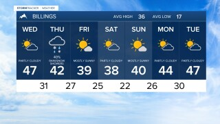 7 DAY FORECAST TUESDAY EVENING JAN 5, 2021