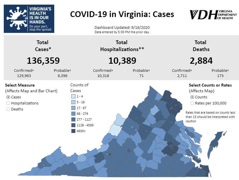 Virginia Department of Health September 16.JPG