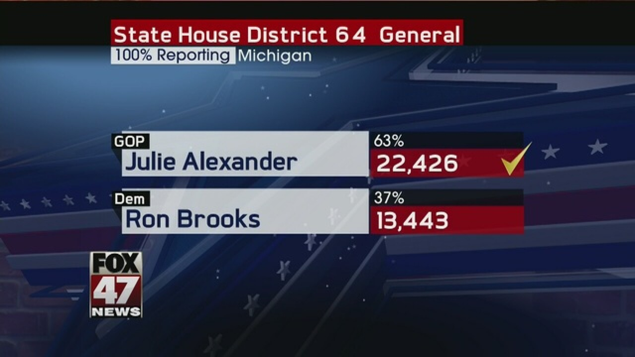 Results: State House seats
