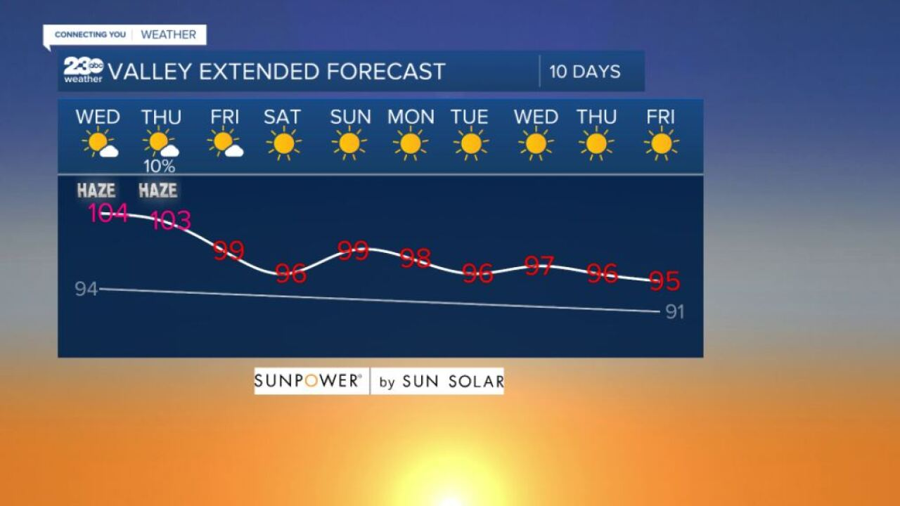 Valley 10-day forecast 9/8/2021
