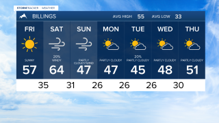 Billings 7 Day Forecast