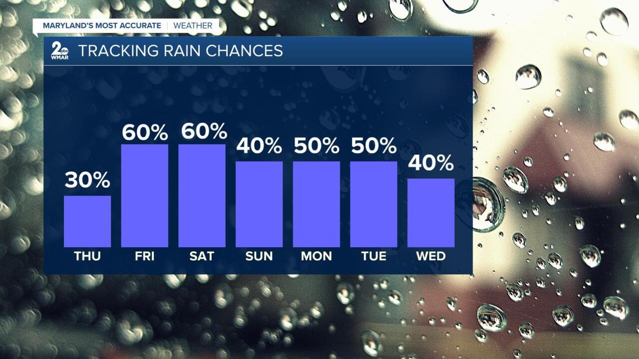 Rain Chances.jpg
