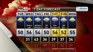Brett's Forecast 3-23