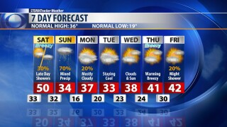 7 DAY FORECAST THURSDAY EVENING DEC 6, 2019
