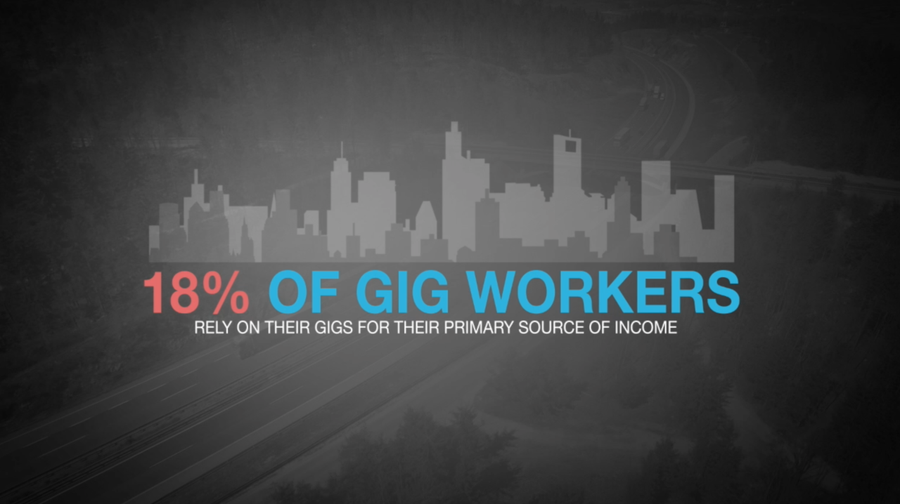 Gig jobs on the rise, workers hope for benefits