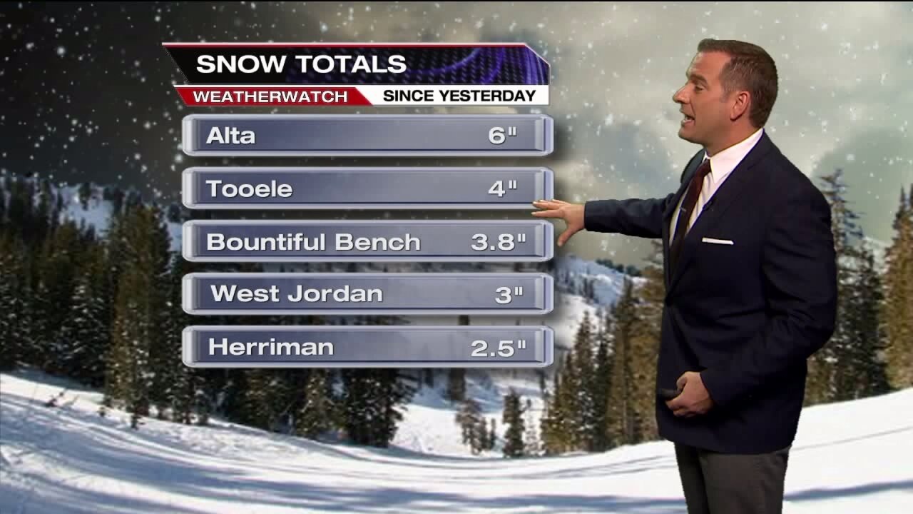 Snow blankets Utah in first winter storm, dry weather ahead