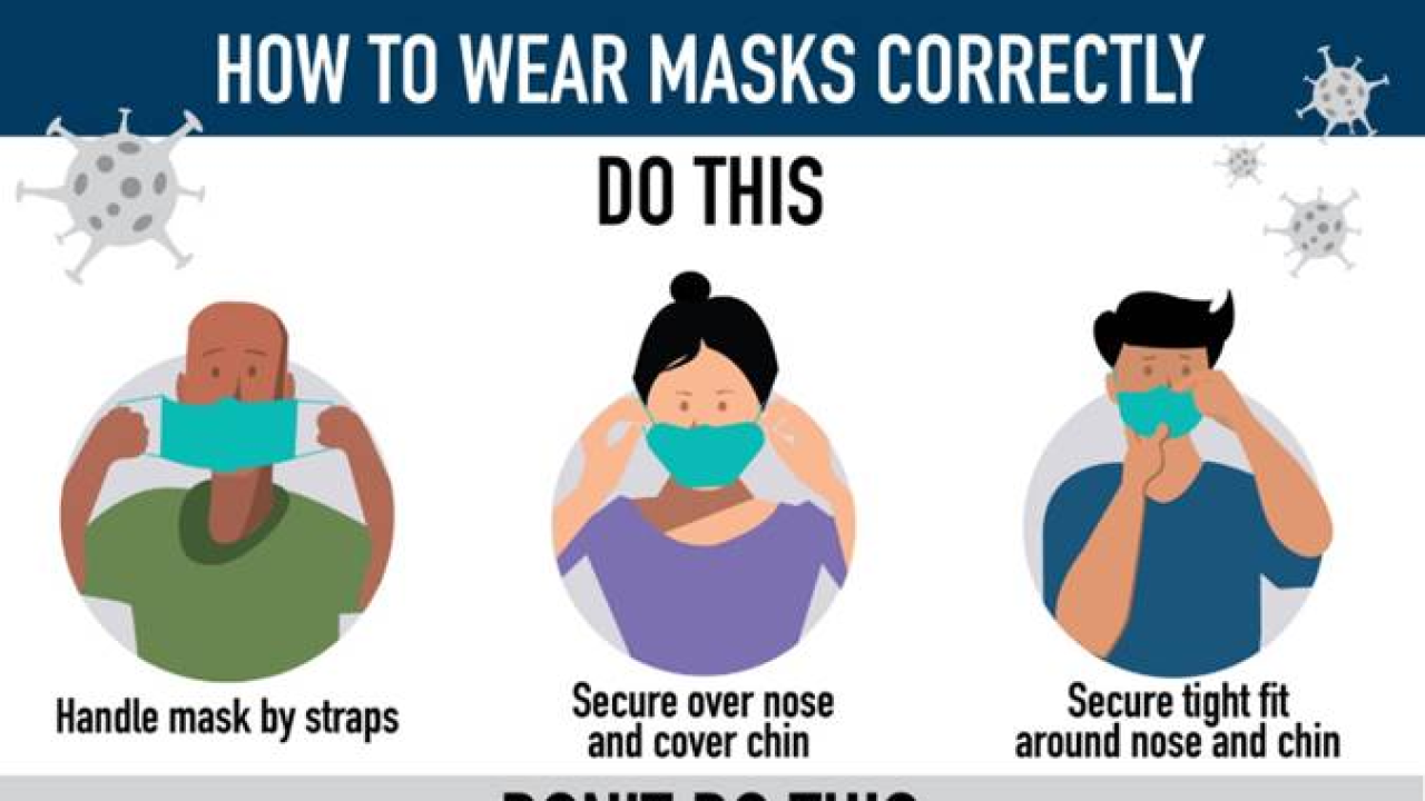 how-to-wear-a-mask.png