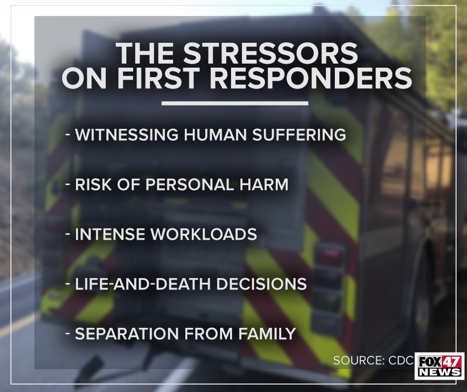 The Stressors on First Responders