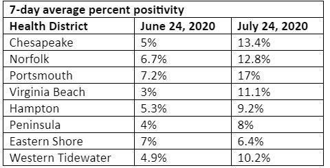 7 day average positive.JPG