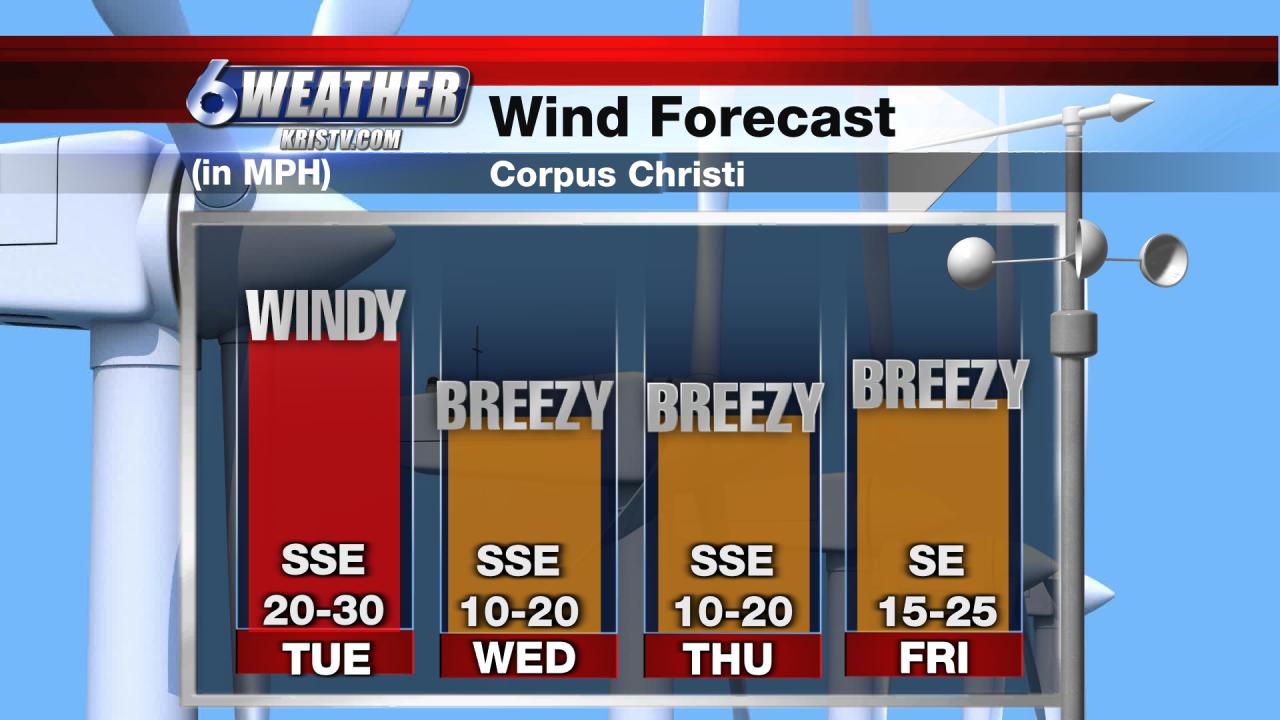 6WEATHER Wind Forecast