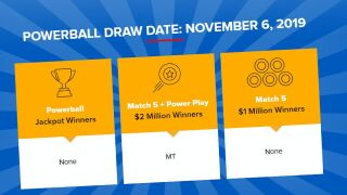 $2M lottery ticket sold in Great Falls