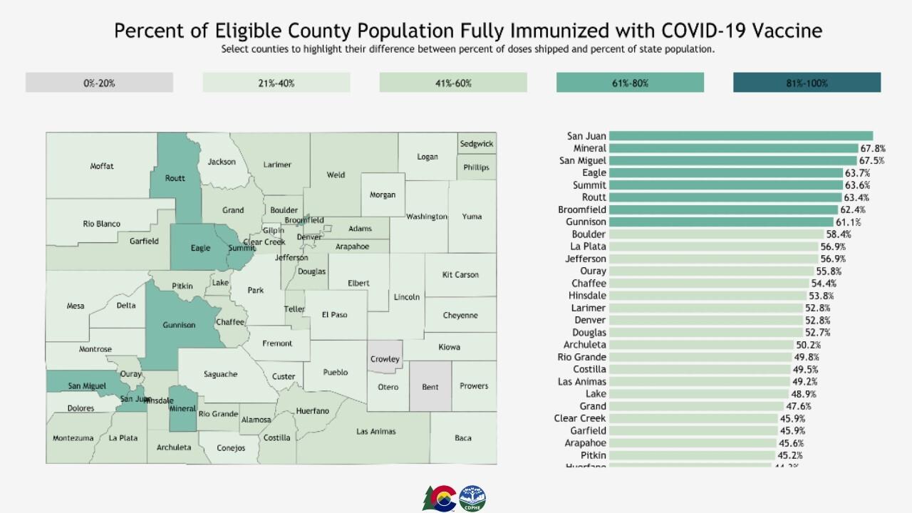 herd immunity by county