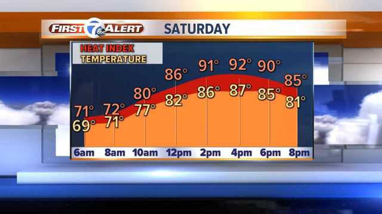 Labor Day weekend brings heat, humidity