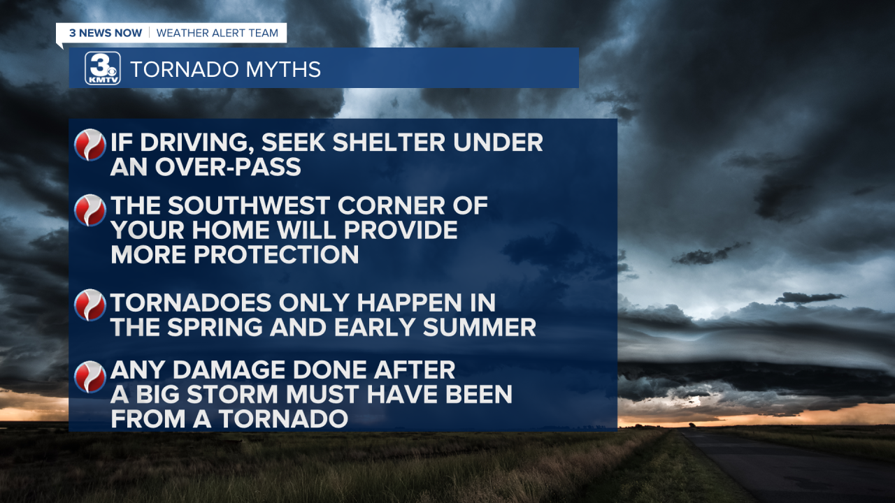 Tornado Myths2.png
