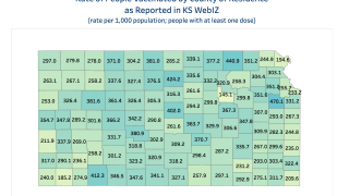 Vaccination Rate in Kansas