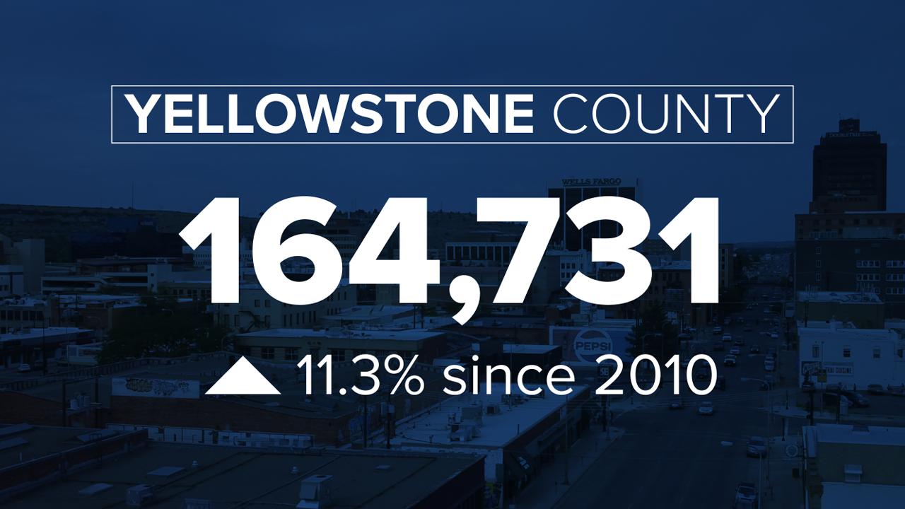 Yellowstone County Growth