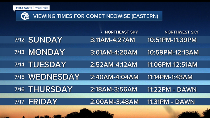 Approximate viewing time to see the new comet