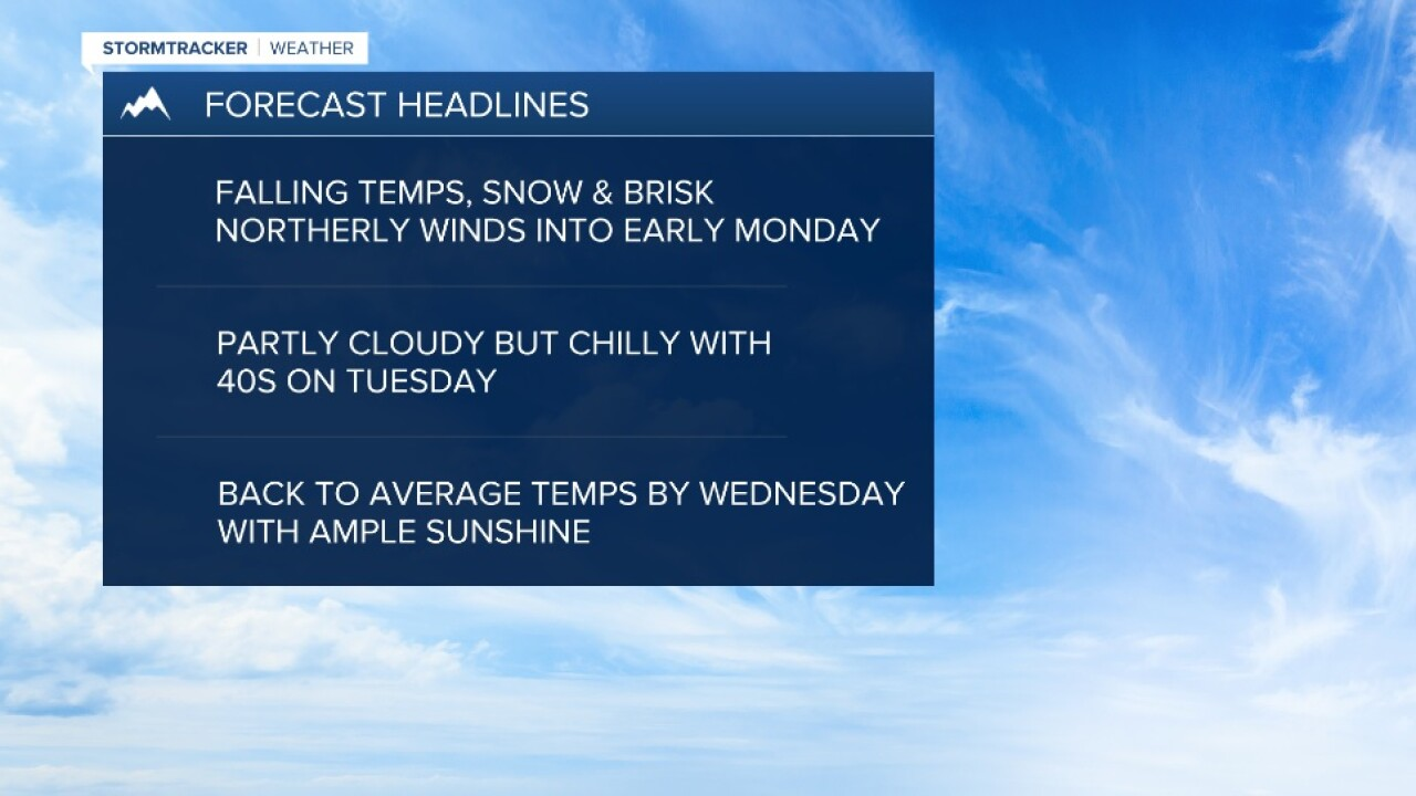 forecast headlines 041821.png