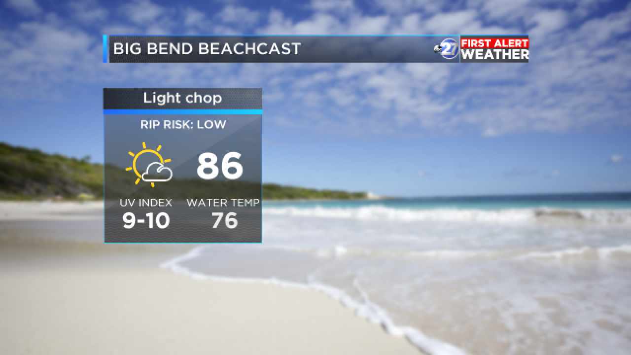 Beach forecast (05/07/2018)