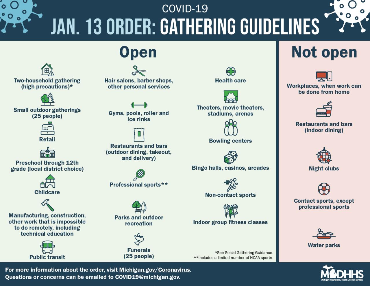 Jan 13 Epidemic Order.png