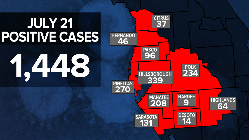 7-21-20-WFTS_COVID_CASES_BY_COUNTY.png