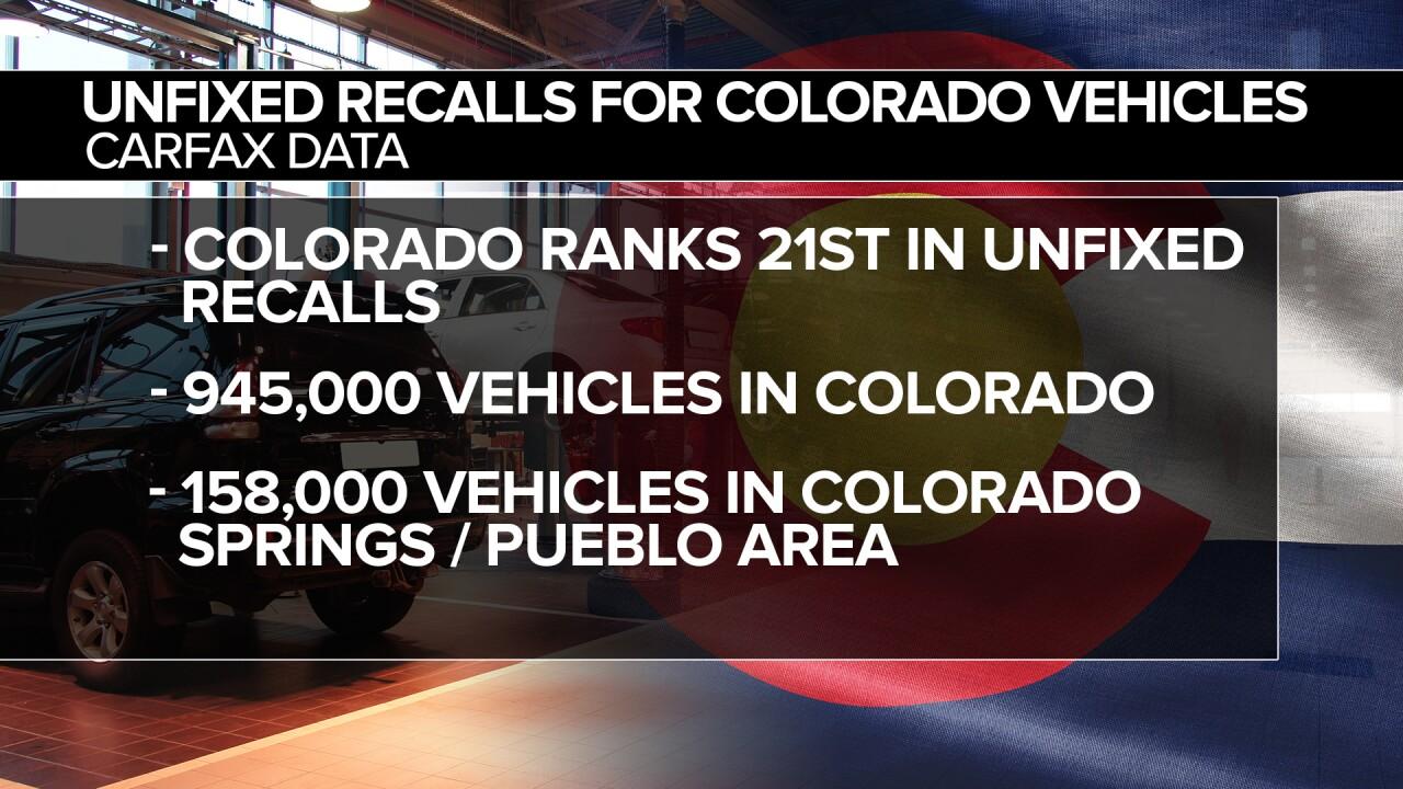 Carfax Safety Recalls Colorado