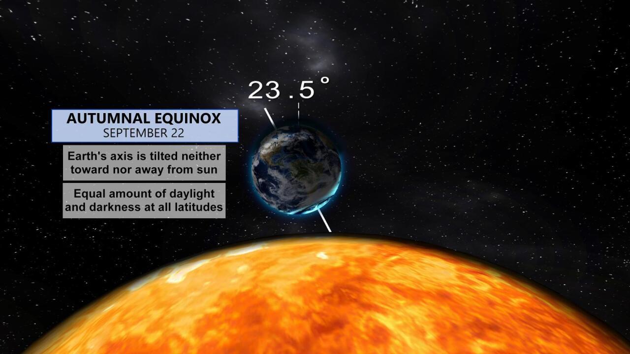 Autumnal Equinox.jpg