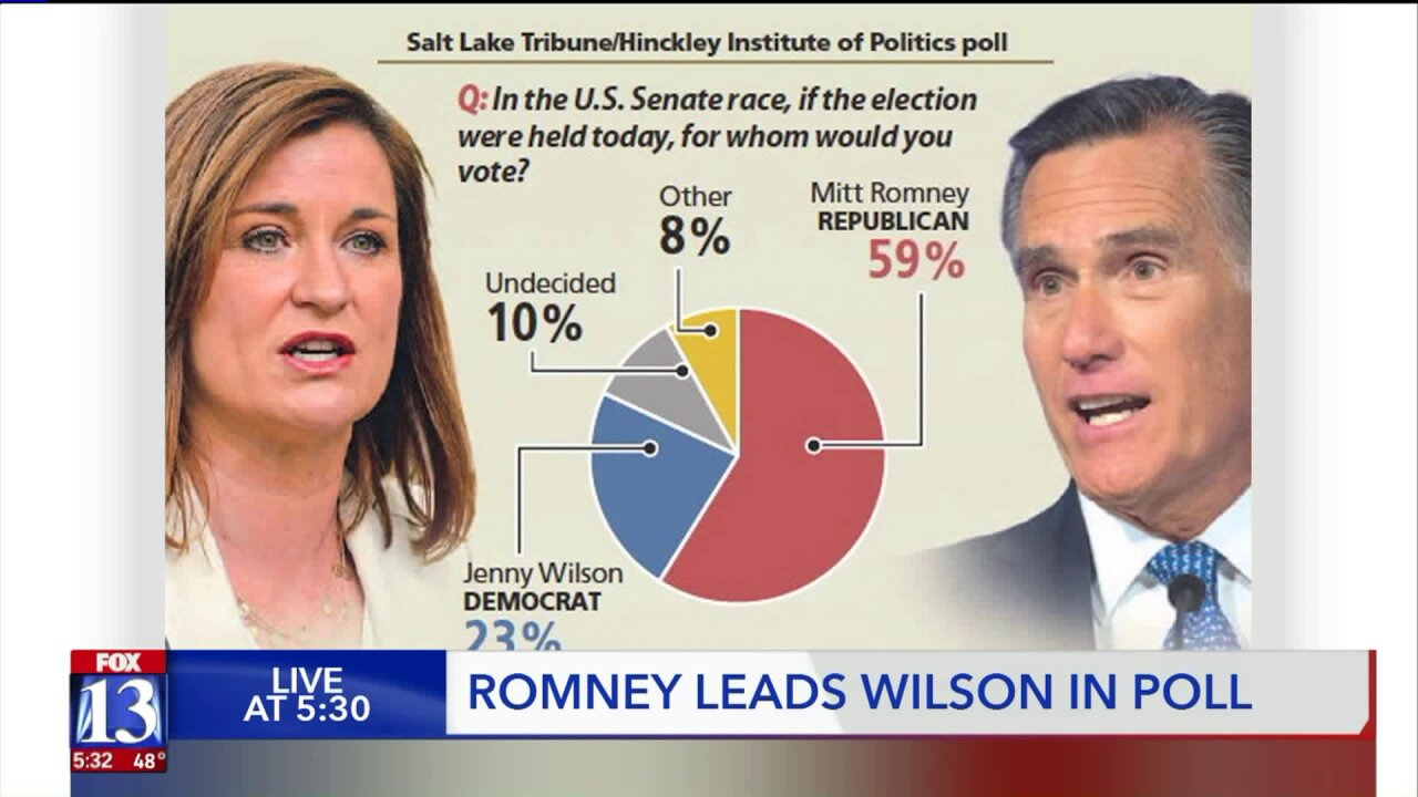 Poll: Romney has commanding lead over Wilson in U.S. Senate race