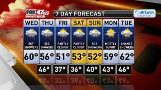 Claire's Forecast 9-30