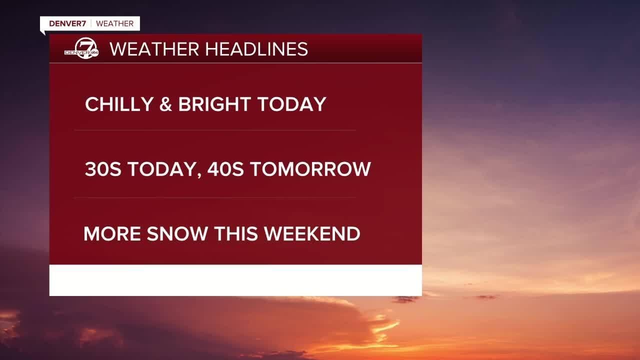 Feb 18 2021 5:15am forecast