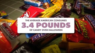 Celebrate Wellness: Safest Candy for Teeth