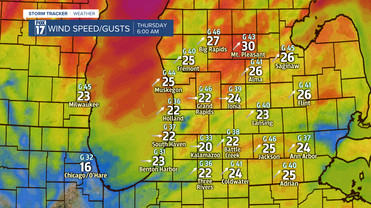 DMA RPM Wind Speed Gust Direction.png