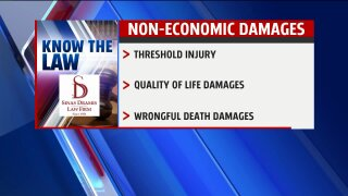Know the Law – Non-Economic Damages