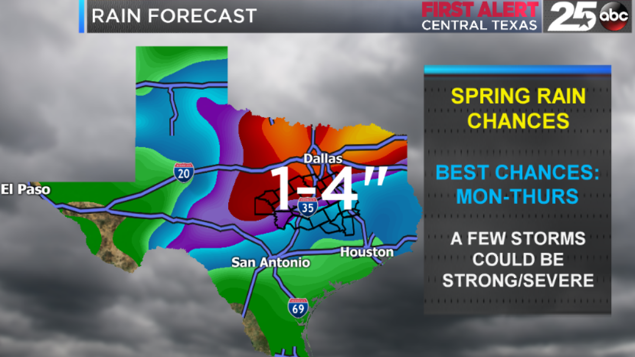 Serious rainfall could impact Central Texas next week
