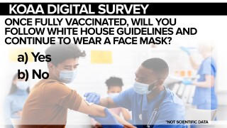 KOAA Survey: Once fully vaccinated, will you follow White House guidelines and continue to wear a face mask?