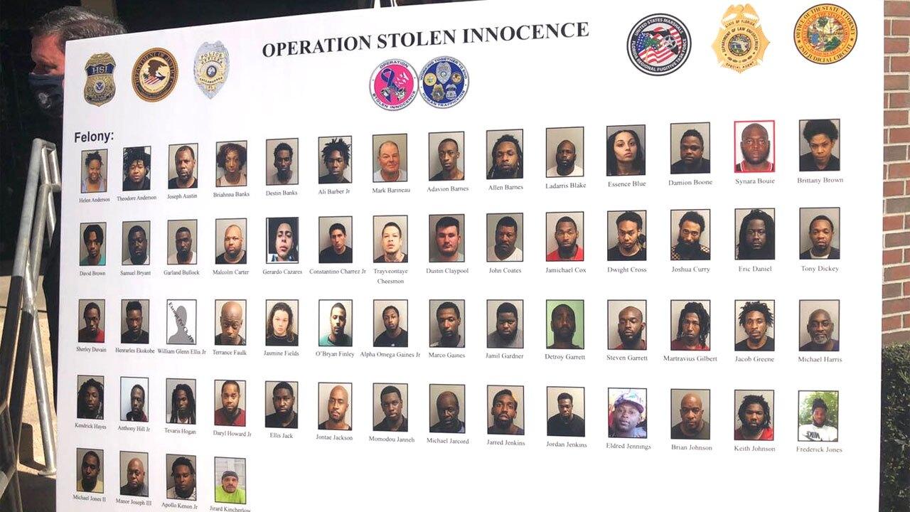 Operation Stolen Innocence