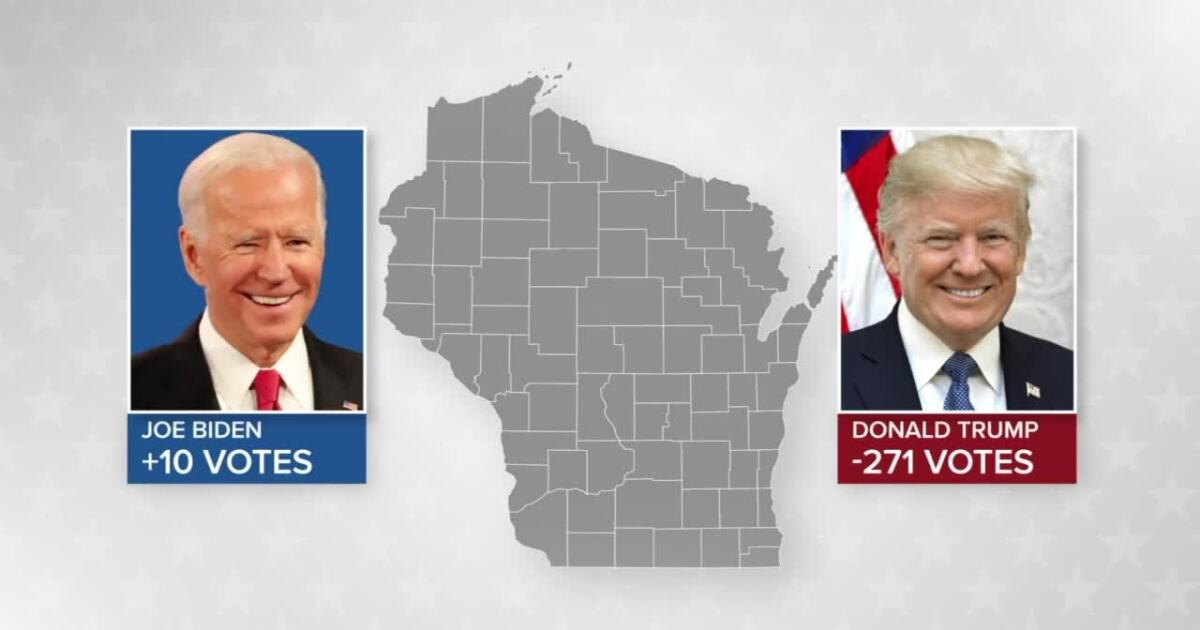 51 of 72 Wisconsin counties complete canvasses resulting in minor vote shift