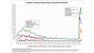 sept10-unemploymentchart.png