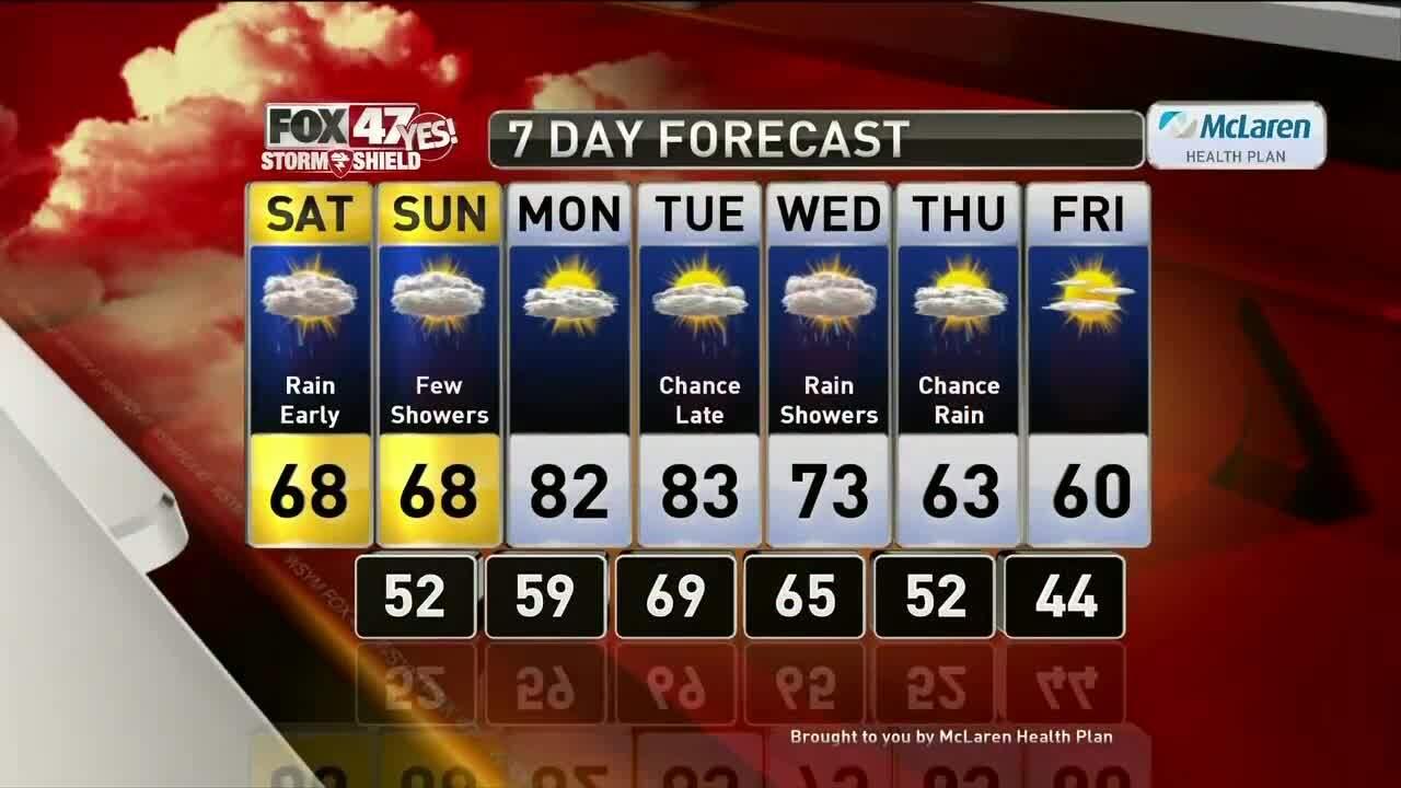 Brett's Overnight Forecast 9-28