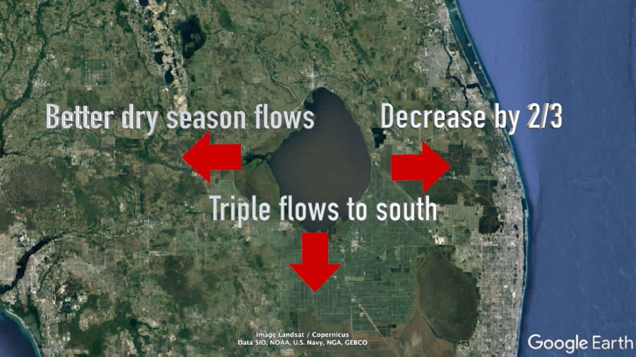 Alternative CC, LOSOM Okeechobee water discharge map