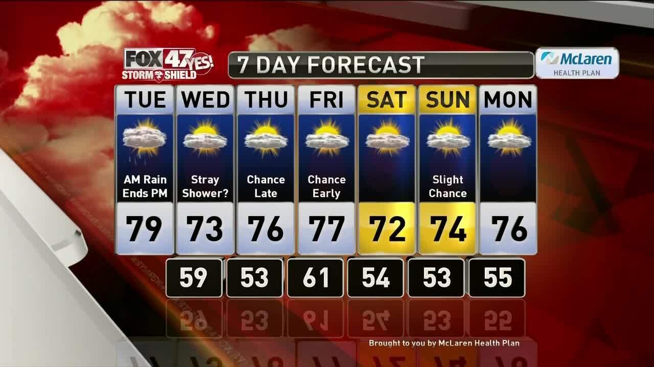 Brett's Forecast 8-26