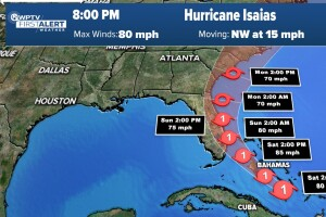 5 p.m. advisory on Hurricane Isaias