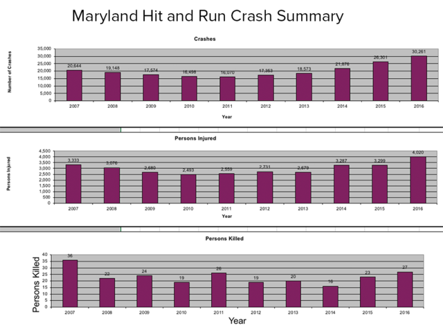 Breaking down Maryland's hit-and-runs
