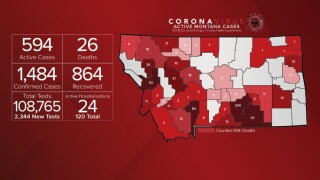 Montana sees record daily jump in COVID-19 cases